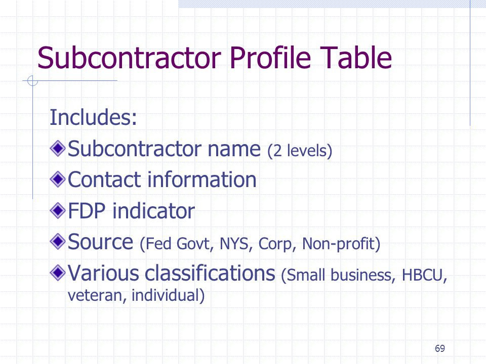 69 Subcontractor Profile Table Includes: Subcontractor name (2 levels) Contact information FDP indicator Source (Fed Govt, NYS, Corp, Non-profit) Vari