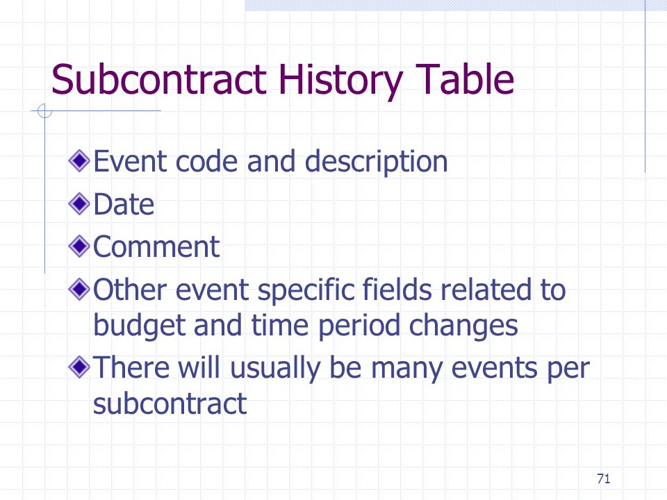 71 Subcontract History Table Event code and description Date Comment Other event specific fields related to budget and time period changes There will usually be many events per subcontract
