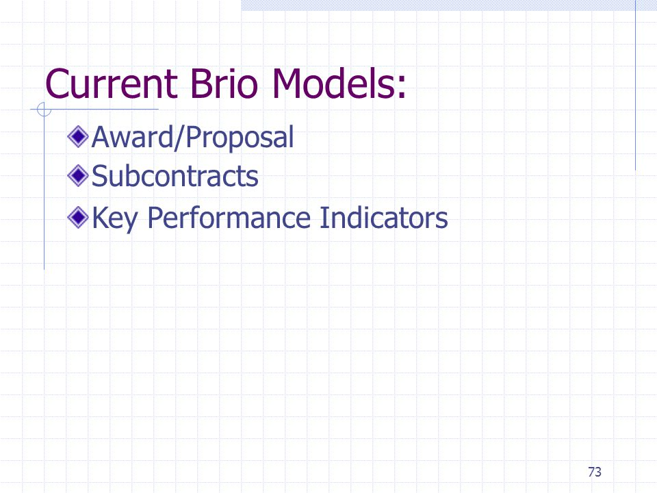 73 Current Brio Models: Award/Proposal Subcontracts Key Performance Indicators