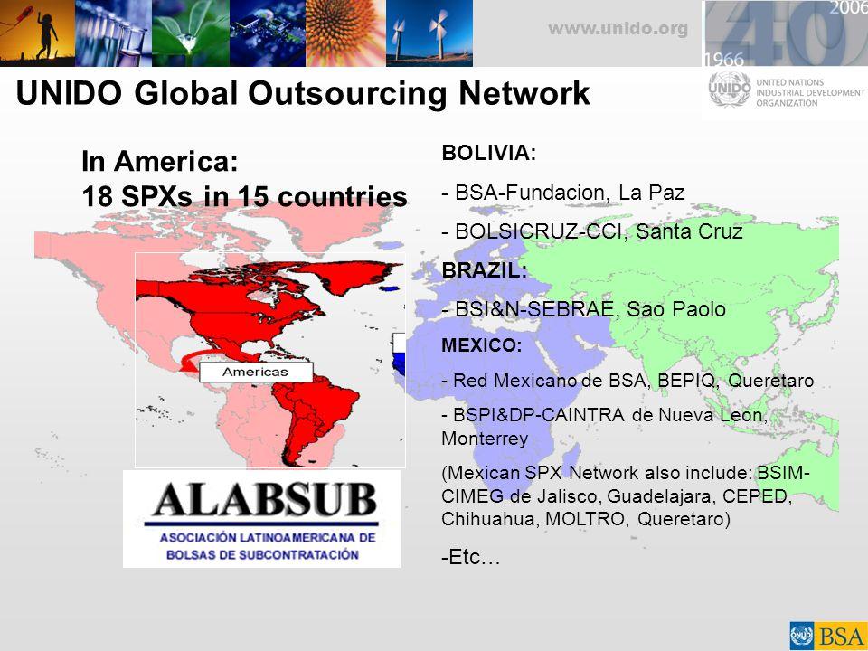 www.unido.org BOLIVIA: - BSA-Fundacion, La Paz - BOLSICRUZ-CCI, Santa Cruz BRAZIL: - BSI&N-SEBRAE, Sao Paolo MEXICO: - Red Mexicano de BSA, BEPIQ, Queretaro - BSPI&DP-CAINTRA de Nueva Leon, Monterrey (Mexican SPX Network also include: BSIM- CIMEG de Jalisco, Guadelajara, CEPED, Chihuahua, MOLTRO, Queretaro) -Etc… In America: 18 SPXs in 15 countries UNIDO Global Outsourcing Network
