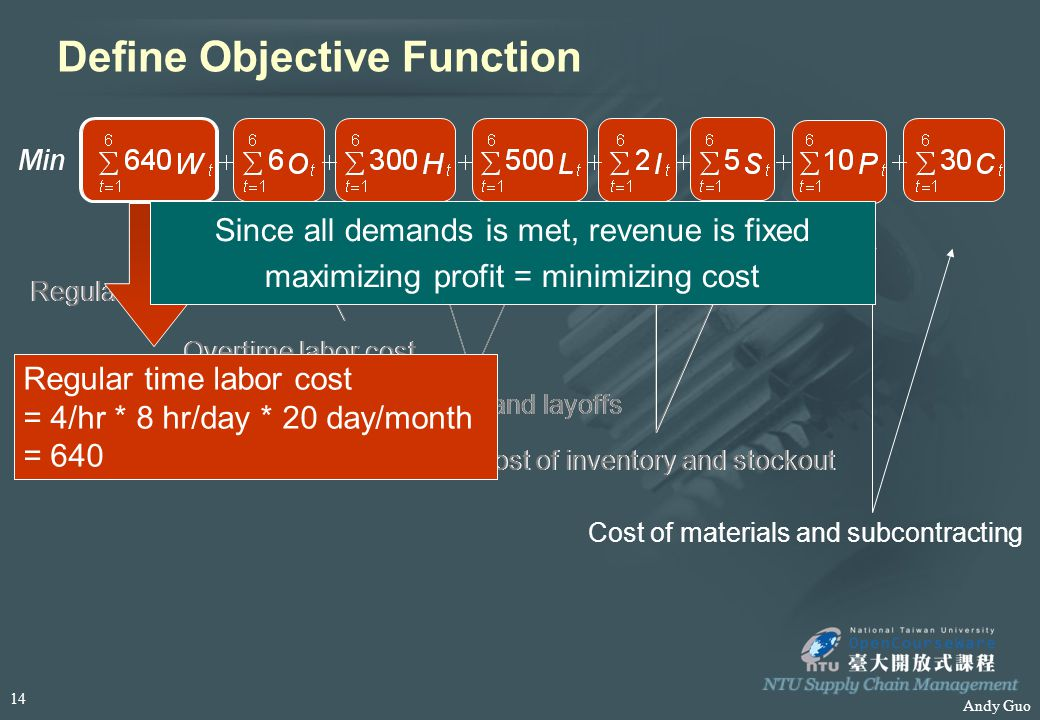 Andy Guo Define Objective Function Regular time labor cost Overtime labor cost Cost of hiring and layoffs Cost of inventory and stockout Cost of mater