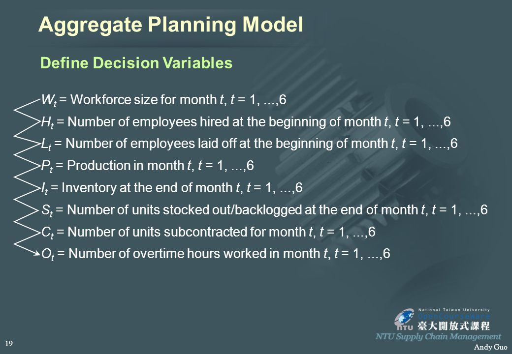 Andy Guo Aggregate Planning Model W t = Workforce size for month t, t = 1,...,6 H t = Number of employees hired at the beginning of month t, t = 1,...