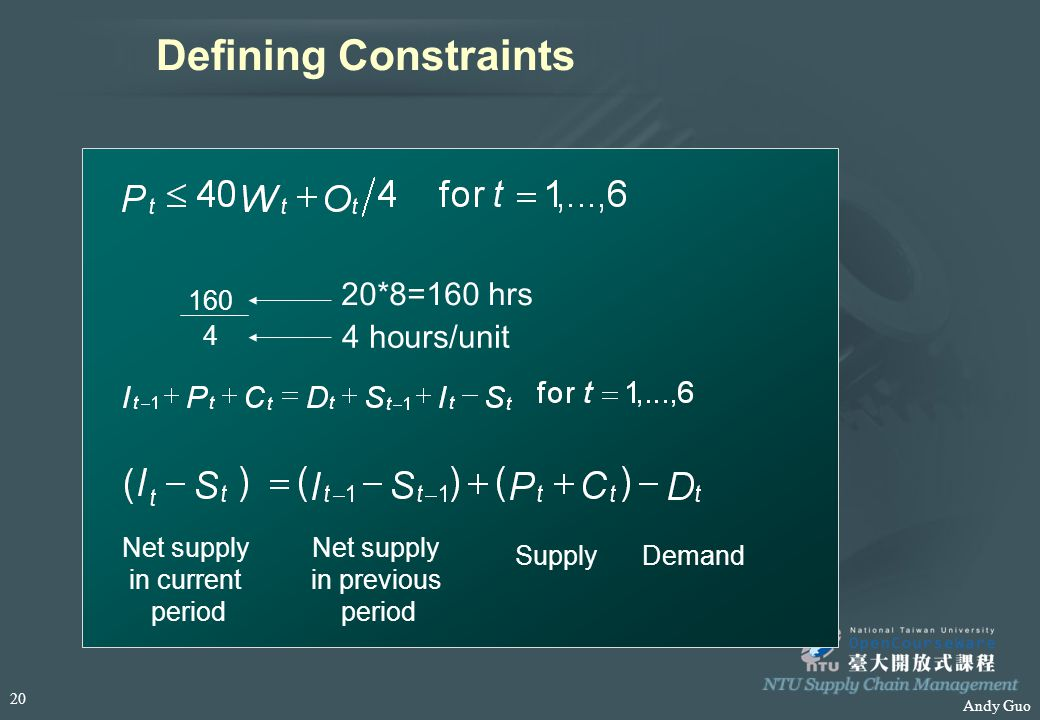 Andy Guo Defining Constraints 160 4 20*8=160 hrs 4 hours/unit Net supply in current period Net supply in previous period SupplyDemand 20