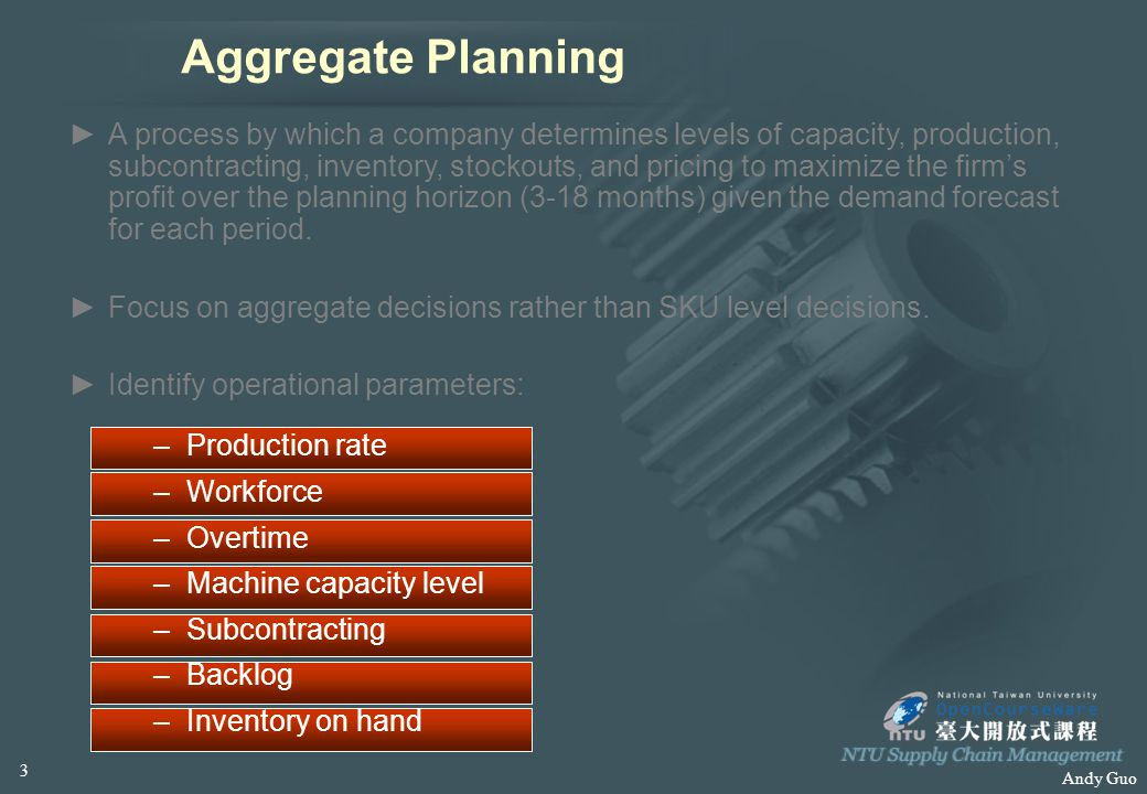 Andy Guo Aggregate Planning ►A►A process by which a company determines levels of capacity, production, subcontracting, inventory, stockouts, and prici