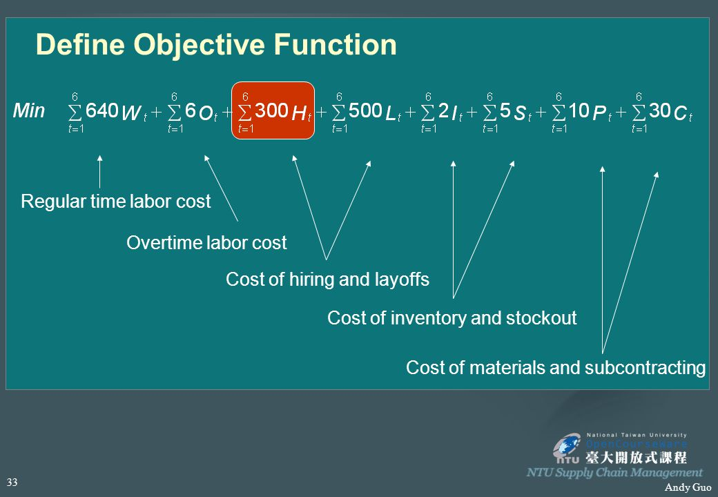 Andy Guo Regular time labor cost Overtime labor cost Cost of hiring and layoffs Cost of inventory and stockout Cost of materials and subcontracting De