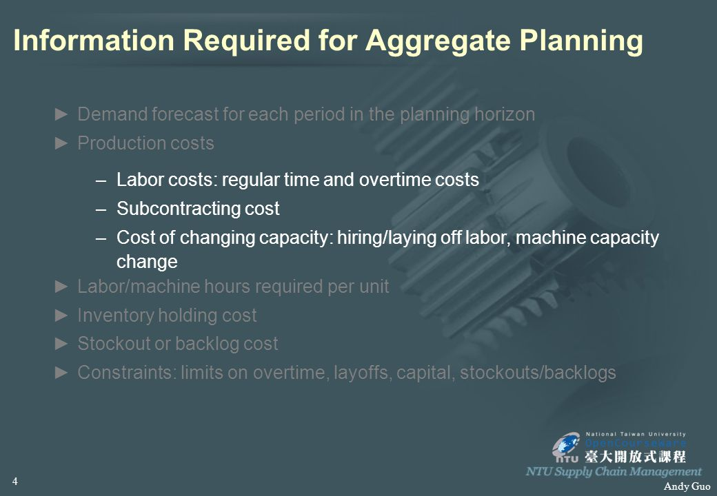 Andy Guo Information Required for Aggregate Planning ►D►Demand forecast for each period in the planning horizon ►P►Production costs ►L►Labor/machine h
