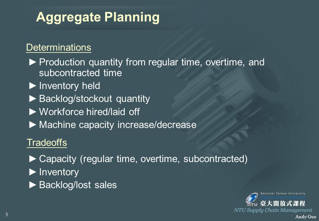 Andy Guo Aggregate Planning ►Production quantity from regular time, overtime, and subcontracted time ►Inventory held ►Backlog/stockout quantity ►Workf
