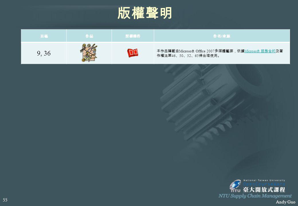 Andy Guo 頁碼作品授權條件作者 / 來源 9, 36 本作品轉載自 Microsoft Office 2007 多媒體藝廊,依據 Microsoft 服務合約及著 作權法第 46 、 50 、 52 、 65 條合理使用。 Microsoft 服務合約 版權聲明 55