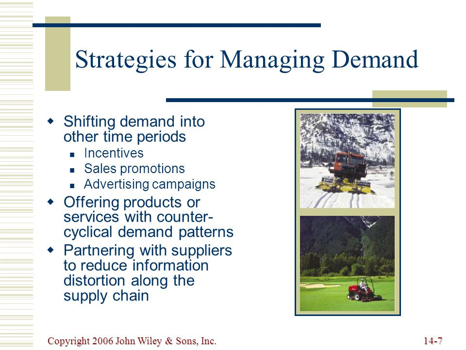 Copyright 2006 John Wiley & Sons, Inc.14-7 Strategies for Managing Demand   Shifting demand into other time periods Incentives Sales promotions Advertising campaigns   Offering products or services with counter- cyclical demand patterns   Partnering with suppliers to reduce information distortion along the supply chain