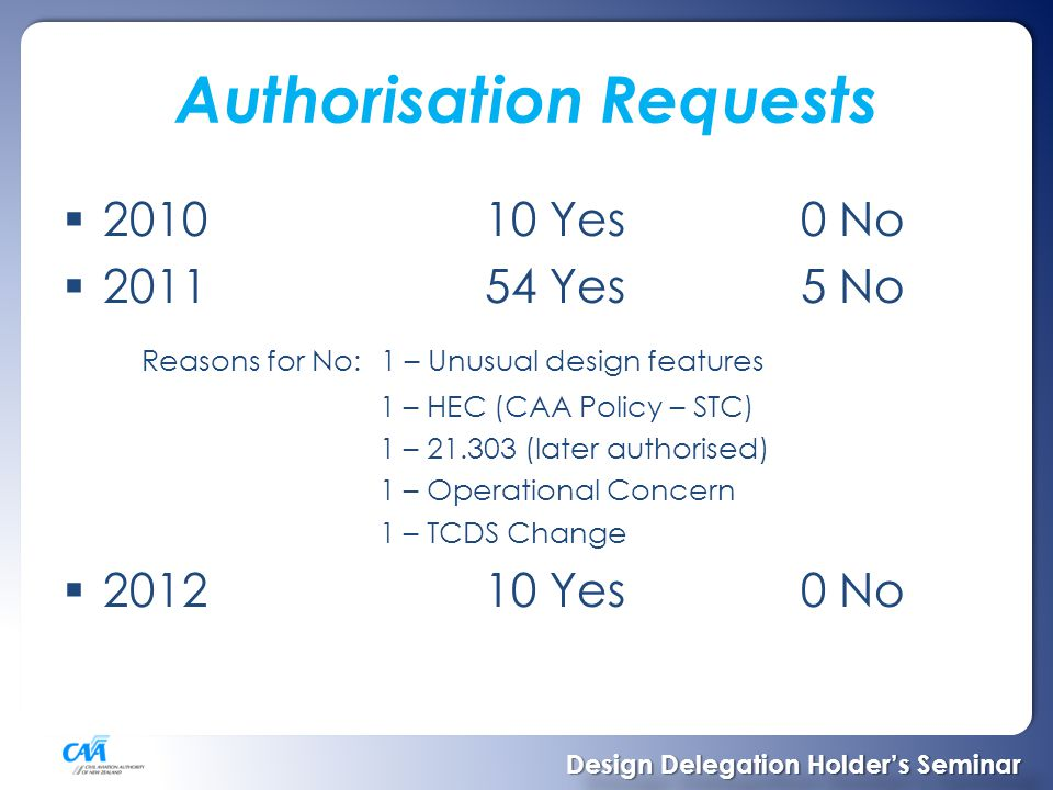 Authorisation Requests  2010 10 Yes0 No  201154 Yes5 No Reasons for No: 1 – Unusual design features 1 – HEC (CAA Policy – STC) 1 – 21.303 (later authorised) 1 – Operational Concern 1 – TCDS Change  201210 Yes0 No Design Delegation Holder's Seminar Design Delegation Holder's Seminar