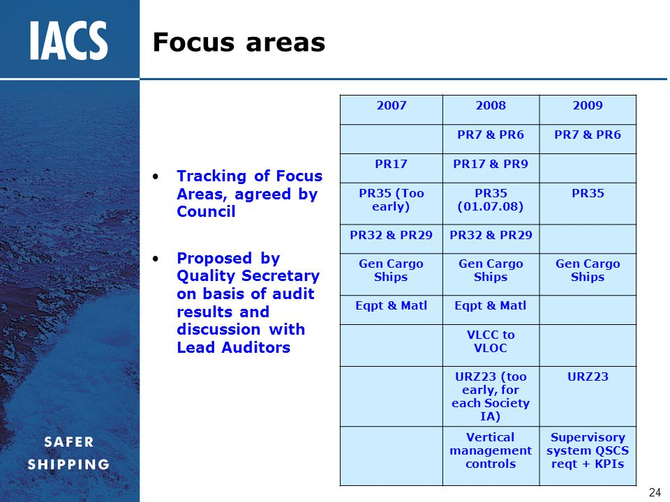 24 Tracking of Focus Areas, agreed by Council Proposed by Quality Secretary on basis of audit results and discussion with Lead Auditors 200720082009 P
