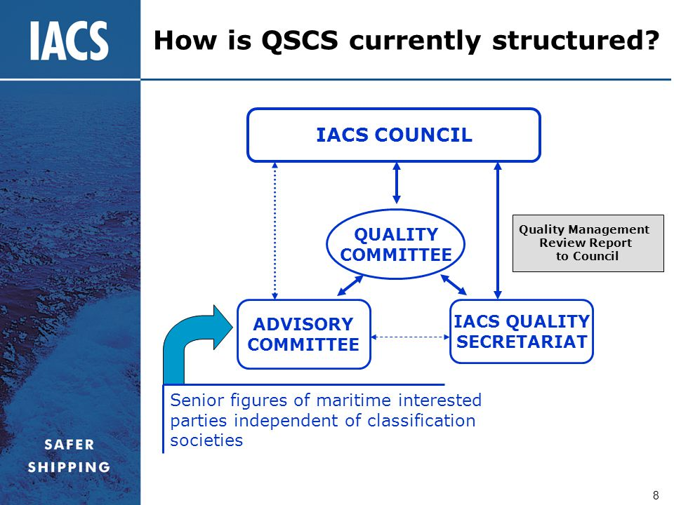8 How is QSCS currently structured? IACS COUNCIL QUALITY COMMITTEE ADVISORY COMMITTEE IACS QUALITY SECRETARIAT Quality Management Review Report to Cou