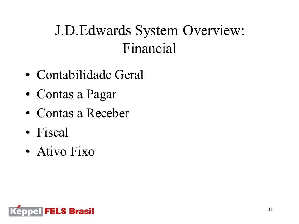 30 Contabilidade Geral Contas a Pagar Contas a Receber Fiscal Ativo Fixo J.D.Edwards System Overview: Financial