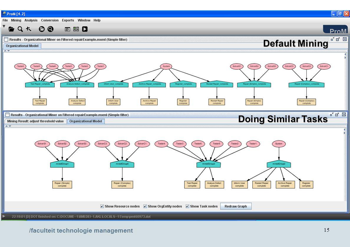 /faculteit technologie management 15 Default Mining Doing Similar Tasks