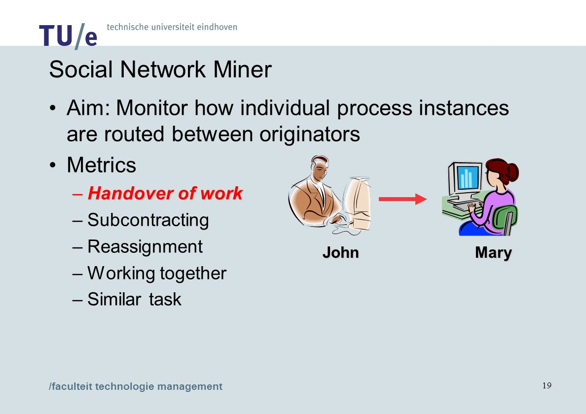 /faculteit technologie management 19 Social Network Miner Aim: Monitor how individual process instances are routed between originators Metrics –Handover of work –Subcontracting –Reassignment –Working together –Similar task JohnMary