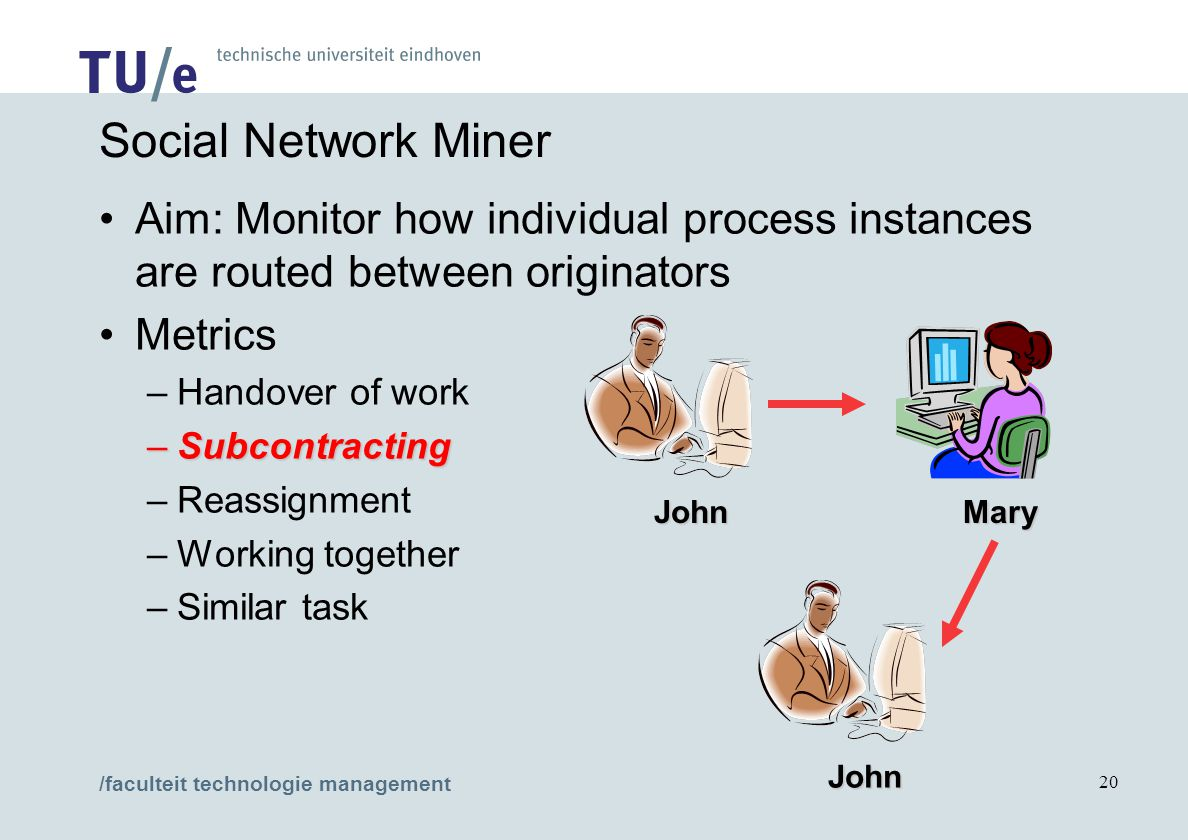 /faculteit technologie management 20 Social Network Miner Aim: Monitor how individual process instances are routed between originators Metrics –Handover of work –Subcontracting –Reassignment –Working together –Similar task JohnMary John