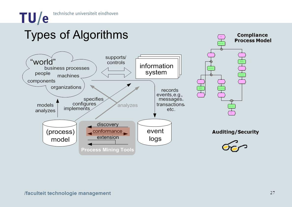 /faculteit technologie management 27 Auditing/Security Compliance Process Model Types of Algorithms