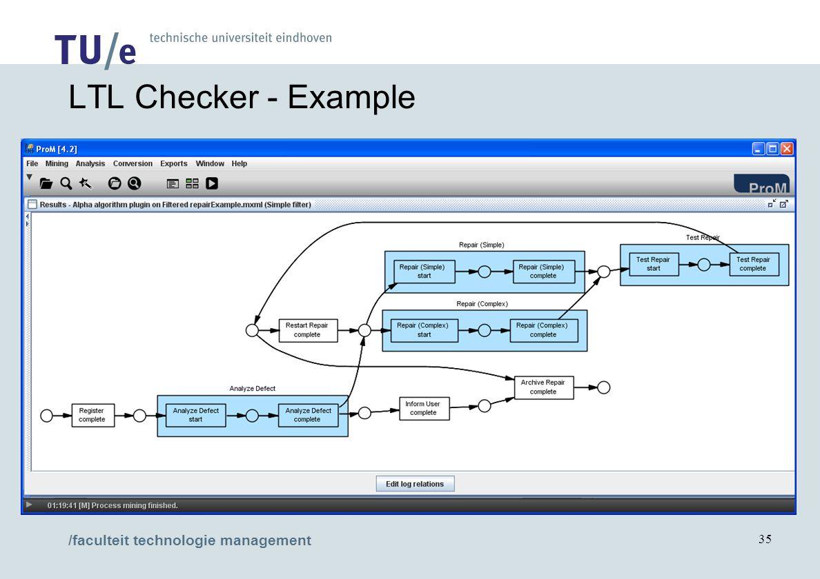 /faculteit technologie management 35 LTL Checker - Example