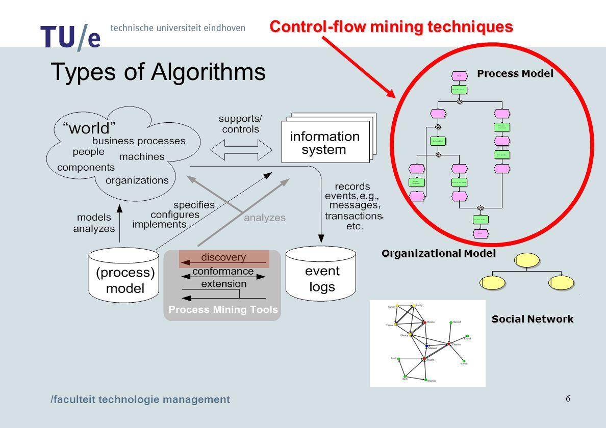 /faculteit technologie management 6 Process Model Organizational Model Social Network Types of Algorithms Control-flow mining techniques