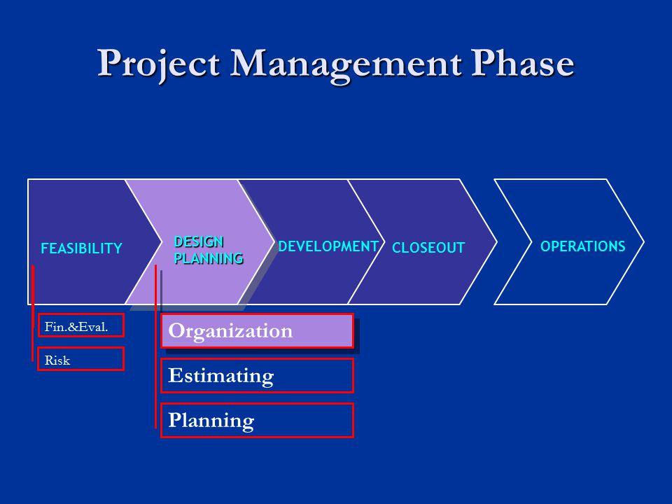 The Construction Team: Project Engineer Source: Clough et al., 2005 E Monthly Payment Request