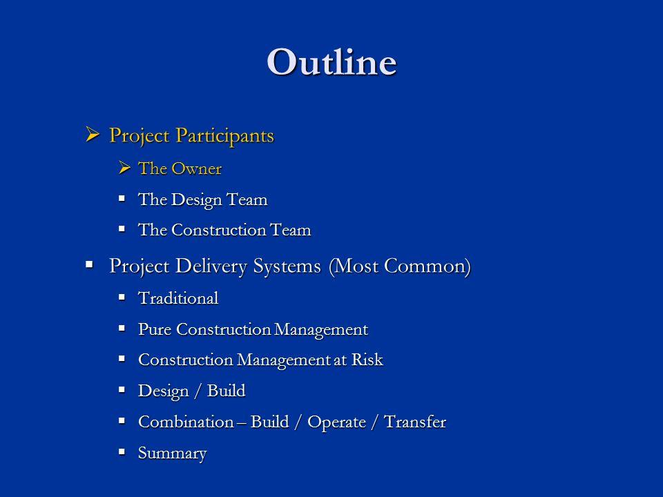 Design-Build Owner Sub contractor Contractual Relationship Communicational Relationship Internal Relationship Construction Function Design Function D/B Entity Source: Peña-Mora et al., 2002