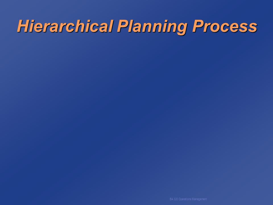 BA 320 Operations Management Hierarchical Planning Process