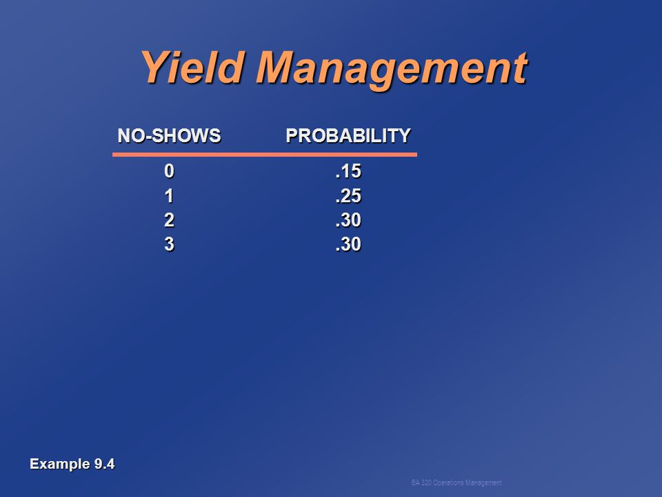 BA 320 Operations Management Yield Management NO-SHOWSPROBABILITY 0.15 1.25 2.30 3.30 Example 9.4
