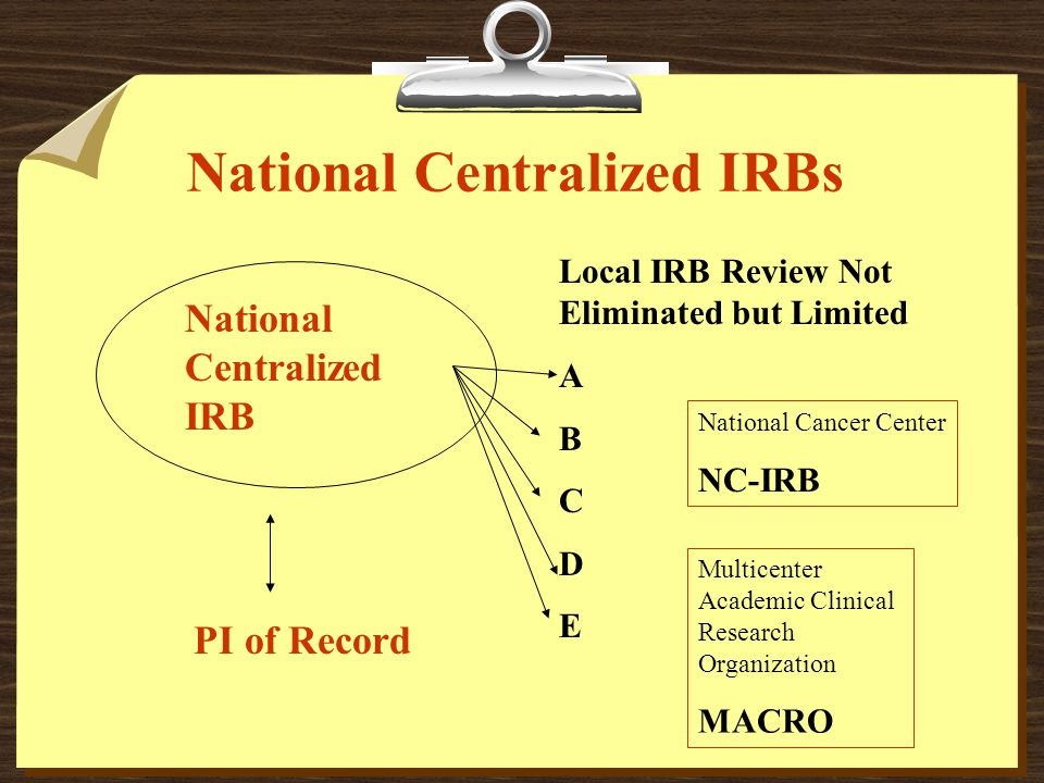 National Centralized IRBs National Centralized IRB Local IRB Review Not Eliminated but Limited A B C D E PI of Record Multicenter Academic Clinical Research Organization MACRO National Cancer Center NC-IRB