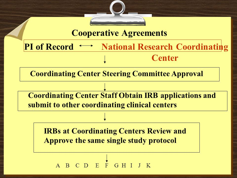 National Research Coordinating Center PI of Record Coordinating Center Steering Committee Approval Coordinating Center Staff Obtain IRB applications and submit to other coordinating clinical centers IRBs at Coordinating Centers Review and Approve the same single study protocol A B C D E F G H I J K Cooperative Agreements