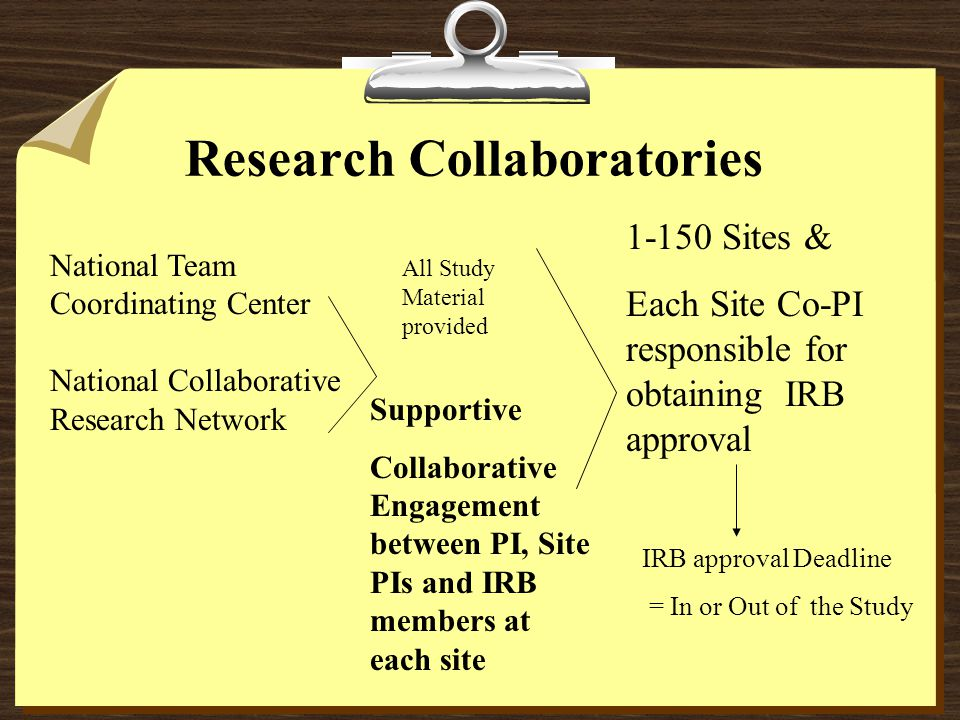 Research Collaboratories National Team Coordinating Center National Collaborative Research Network All Study Material provided Supportive Collaborative Engagement between PI, Site PIs and IRB members at each site 1-150 Sites & Each Site Co-PI responsible for obtaining IRB approval IRB approval Deadline = In or Out of the Study