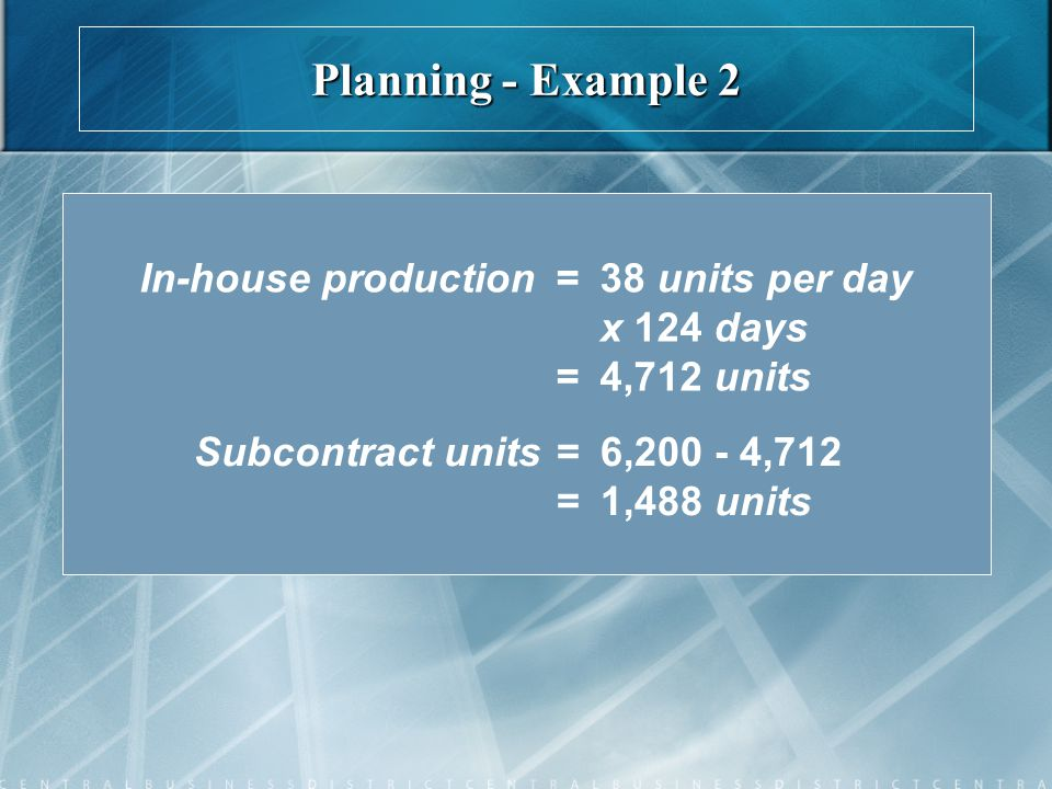 In-house production=38 units per day x 124 days =4,712 units Subcontract units=6,200 - 4,712 =1,488 units Planning - Example 2