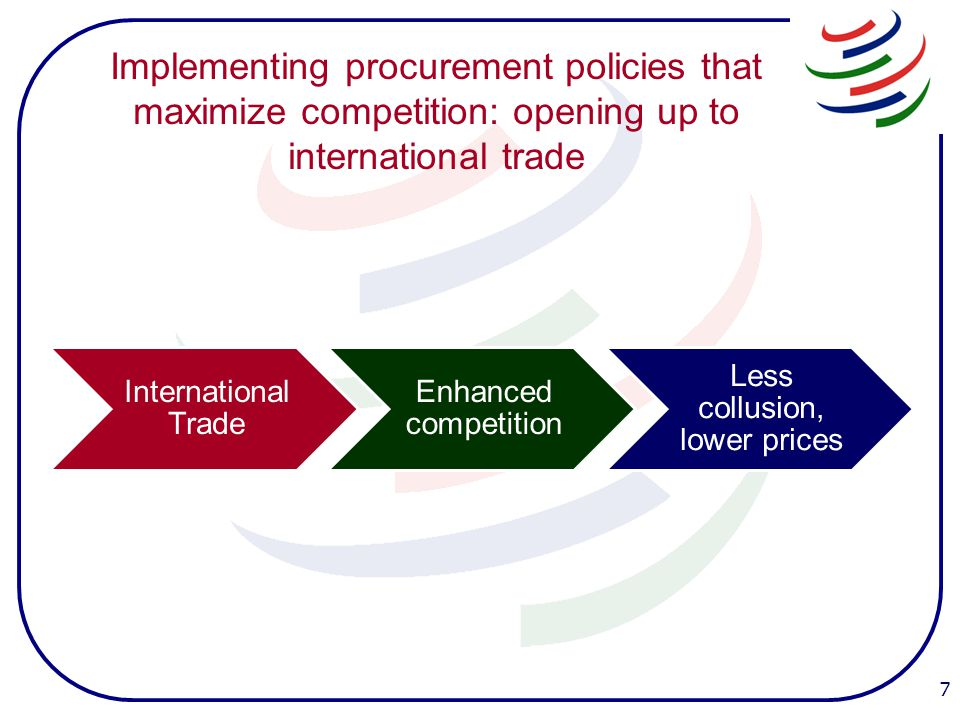 Implementing procurement policies that maximize competition: opening up to international trade International Trade Enhanced competition Less collusion, lower prices 7