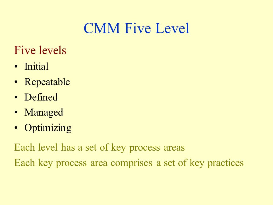 CMM Five Level Five levels Initial Repeatable Defined Managed Optimizing Each level has a set of key process areas Each key process area comprises a set of key practices