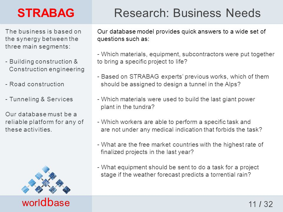 STRABAG The business is based on the synergy between the three main segments: - Building construction & Construction engineering - Road construction - Tunneling & Services Our database must be a reliable platform for any of these activities.