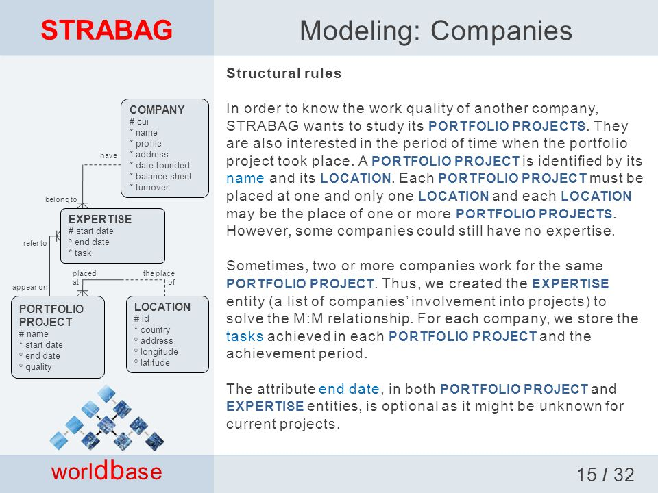 STRABAG worl db ase Structural rules In order to know the work quality of another company, STRABAG wants to study its PORTFOLIO PROJECTS.