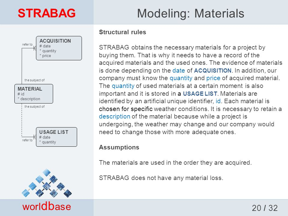 STRABAG worl db ase Structural rules STRABAG obtains the necessary materials for a project by buying them.