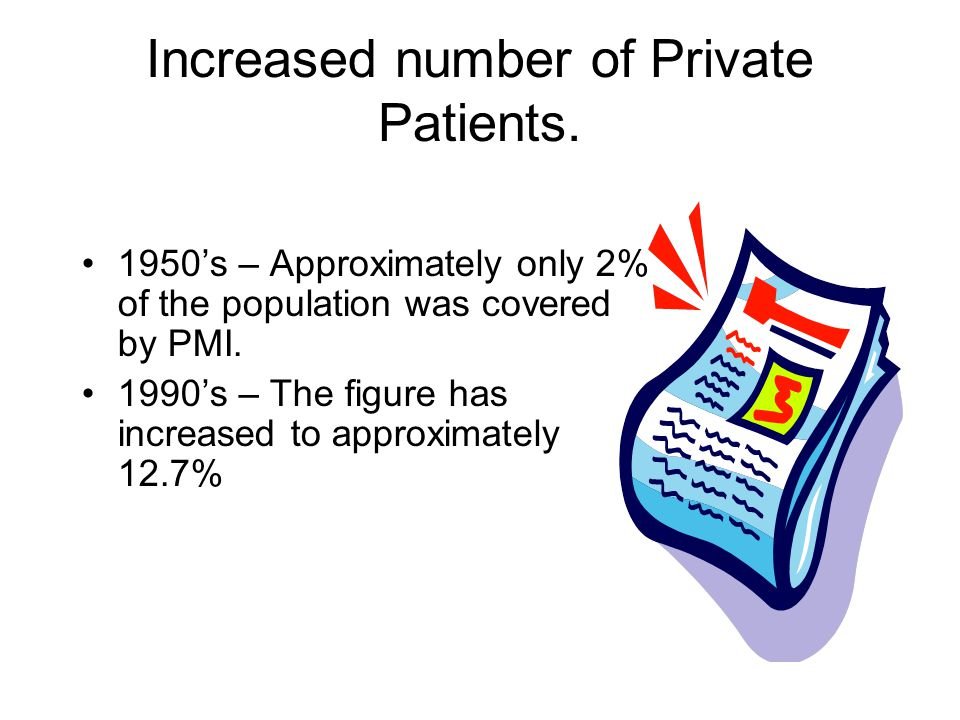 Increased number of Private Patients. 1950's – Approximately only 2% of the population was covered by PMI. 1990's – The figure has increased to approx