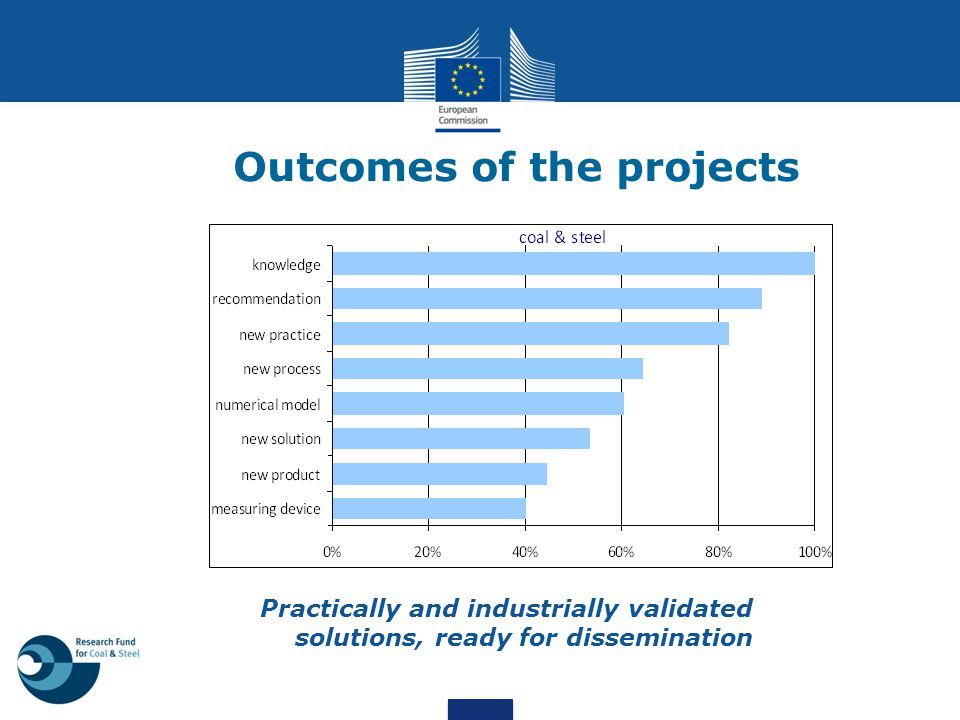Outcomes of the projects Practically and industrially validated solutions, ready for dissemination
