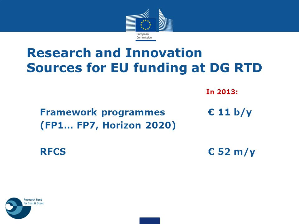 Research and Innovation Sources for EU funding at DG RTD Framework programmes € 11 b/y (FP1… FP7, Horizon 2020) RFCS € 52 m/y In 2013: