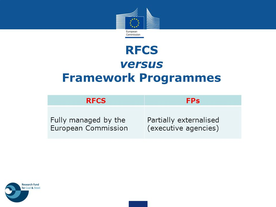 RFCS versus Framework Programmes RFCSFPs Fully managed by the European Commission Partially externalised (executive agencies)