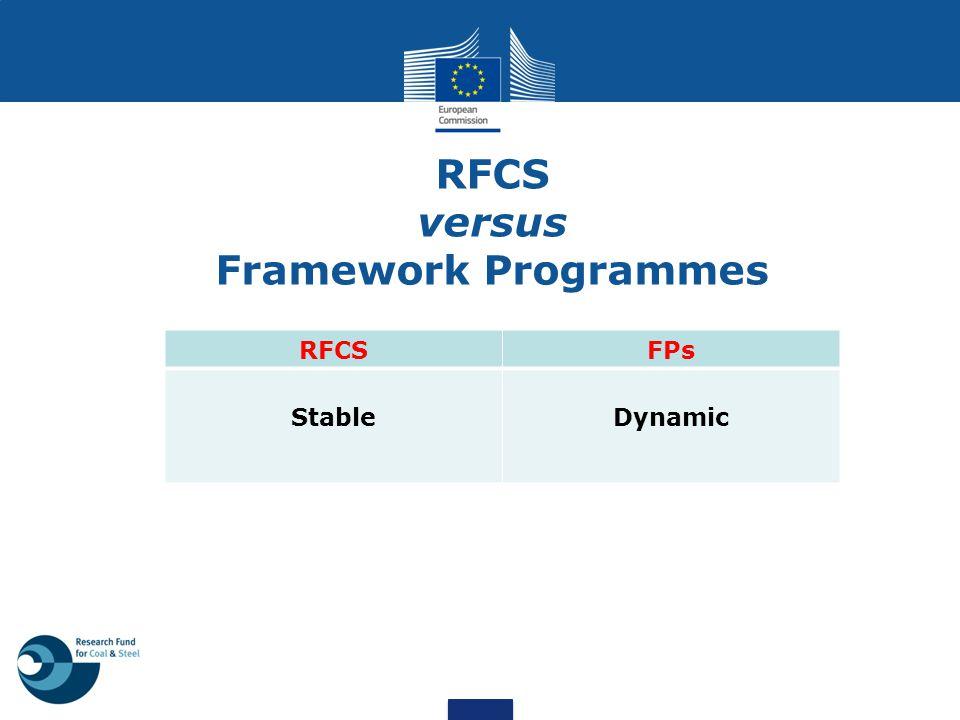 RFCS versus Framework Programmes RFCSFPs StableDynamic