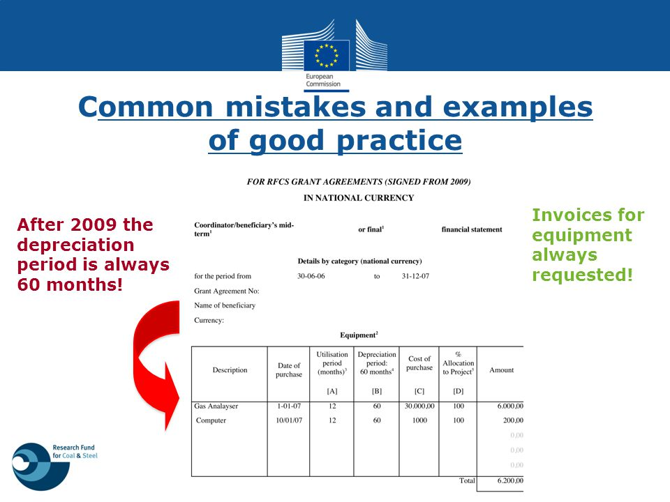 Common mistakes and examples of good practice After 2009 the depreciation period is always 60 months! Invoices for equipment always requested!
