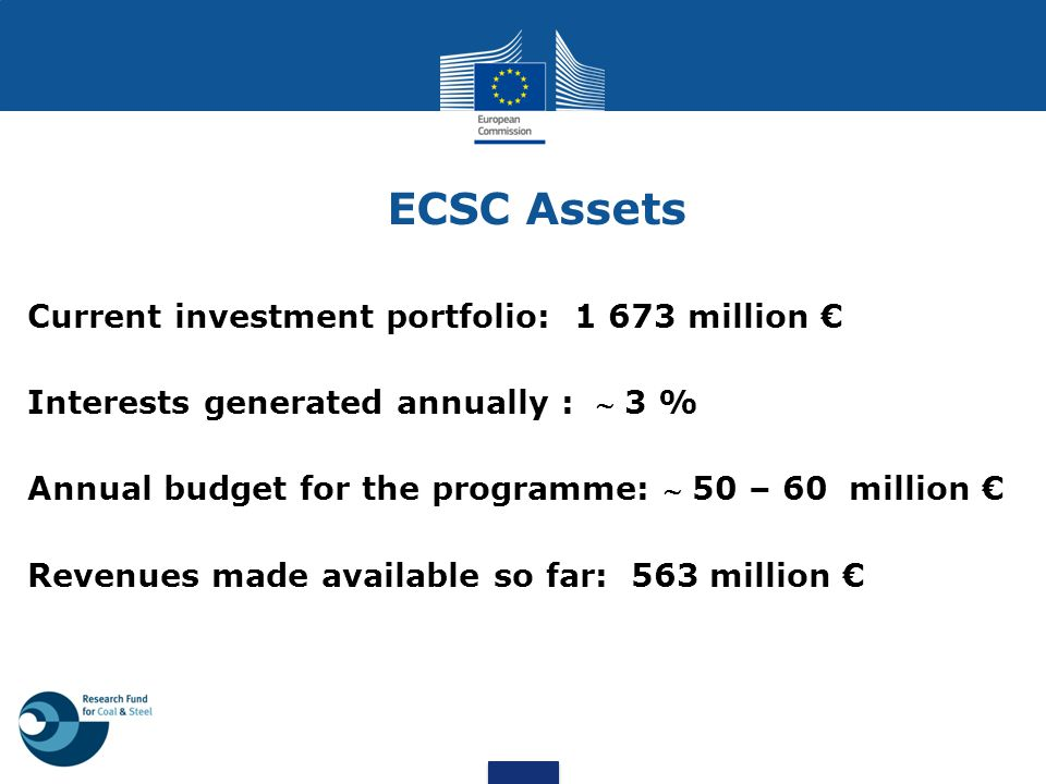 ECSC Assets Current investment portfolio: 1 673 million € Interests generated annually :  3 % Annual budget for the programme:  50 – 60 million € Re