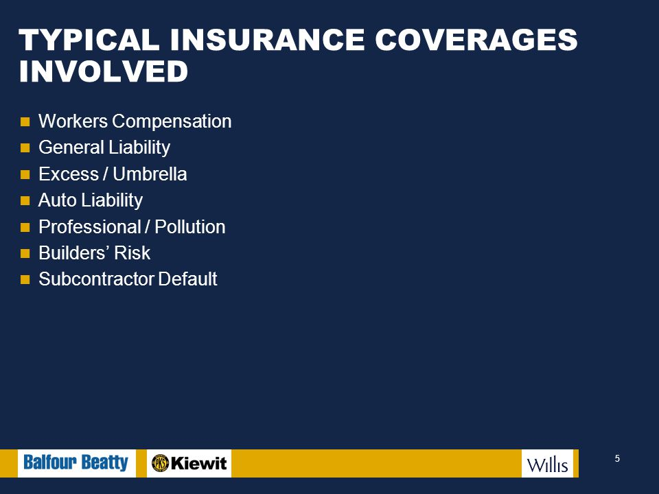 TYPICAL INSURANCE COVERAGES INVOLVED Workers Compensation General Liability Excess / Umbrella Auto Liability Professional / Pollution Builders' Risk Subcontractor Default 5