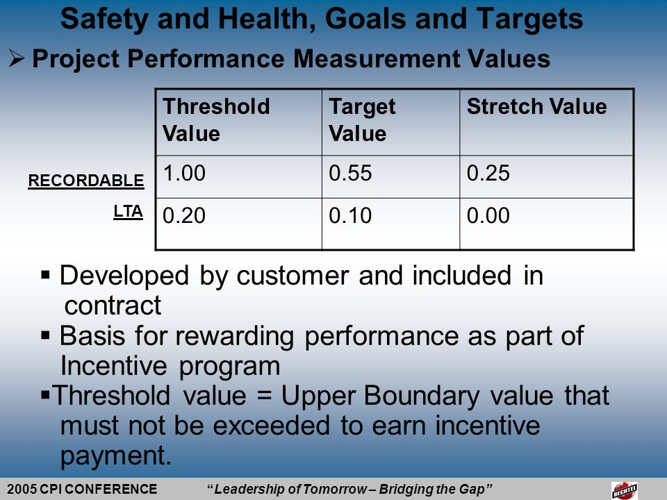 2005 CPI CONFERENCE Leadership of Tomorrow – Bridging the Gap Safety and Health, Goals and Targets, and Expectations  Project Goals - Achieve ZERO incidents by providing a work environment where Safety Performance is optimized and risks are managed to prevent accidents during plant Construction and Operation.