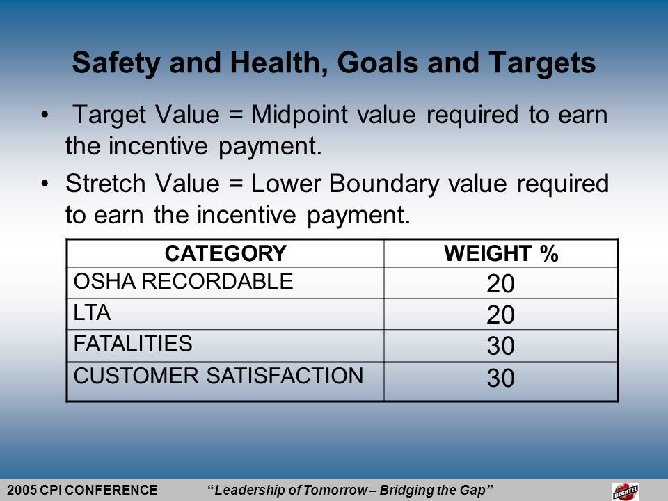 "2005 CPI CONFERENCE ""Leadership of Tomorrow – Bridging the Gap"" Safety and Health, Goals and Targets  Project Performance Measurement Values Threshol"