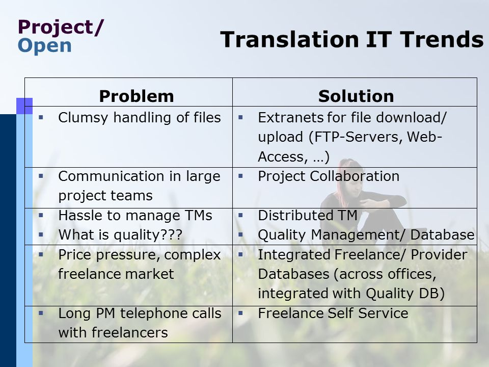 Project/ Open Translation IT Trends Problem  Clumsy handling of files  Communication in large project teams  Hassle to manage TMs  What is quality