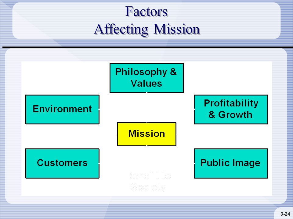 3-24 Factors Affecting Mission
