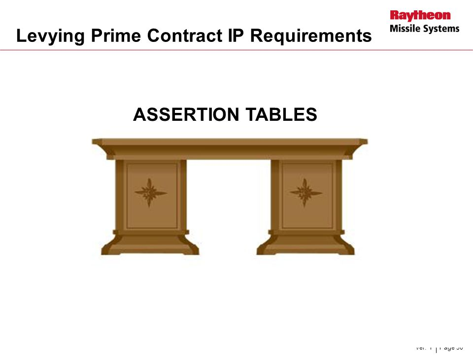 Page 30ver. 1 Levying Prime Contract IP Requirements ASSERTION TABLES
