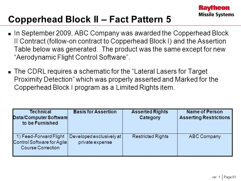 Page 61ver. 1 Copperhead Block II – Fact Pattern 5 Technical Data/Computer Software to be Furnished Basis for AssertionAsserted Rights Category Name o